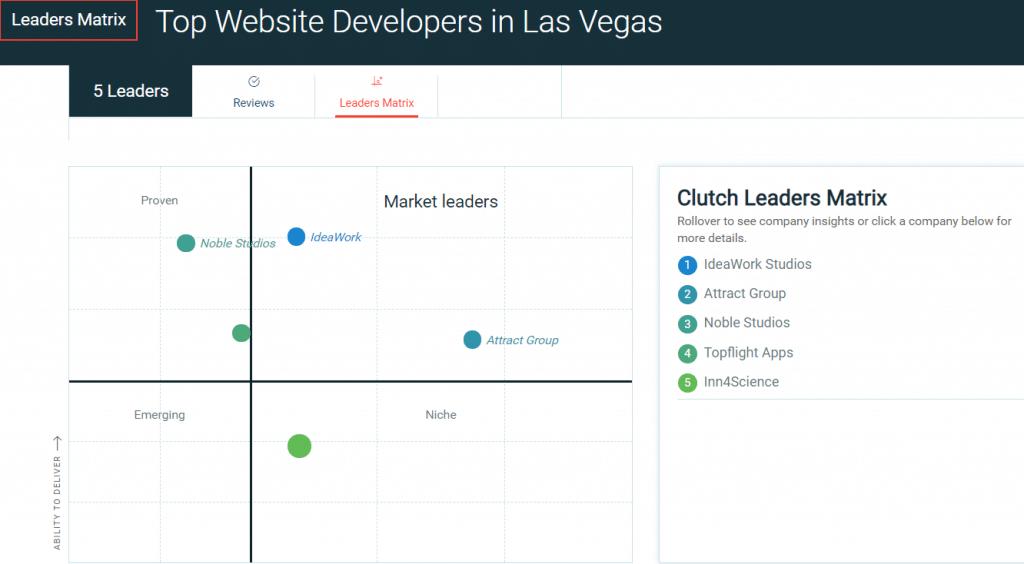 Web Developers in LA