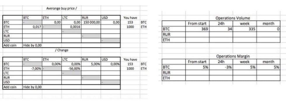 crypto-case 2