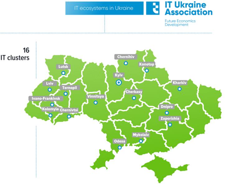 IT clusters in Ukraine
