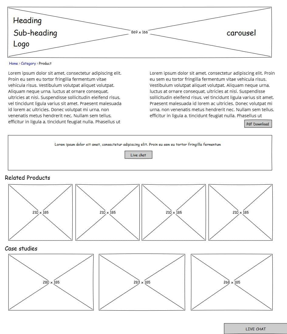 Wireframes sample