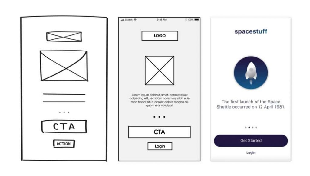 Wireframes examples